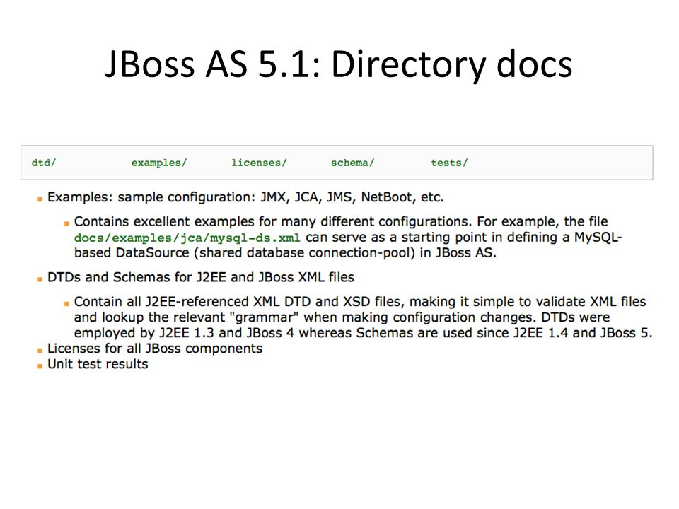 JBoss AS 5.1: Directory docs