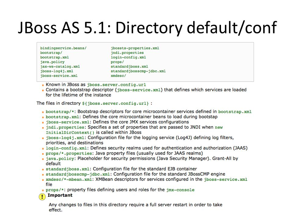 JBoss AS 5.1: Directory default/conf