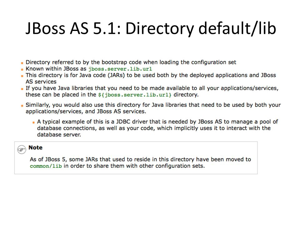 JBoss AS 5.1: Directory default/lib