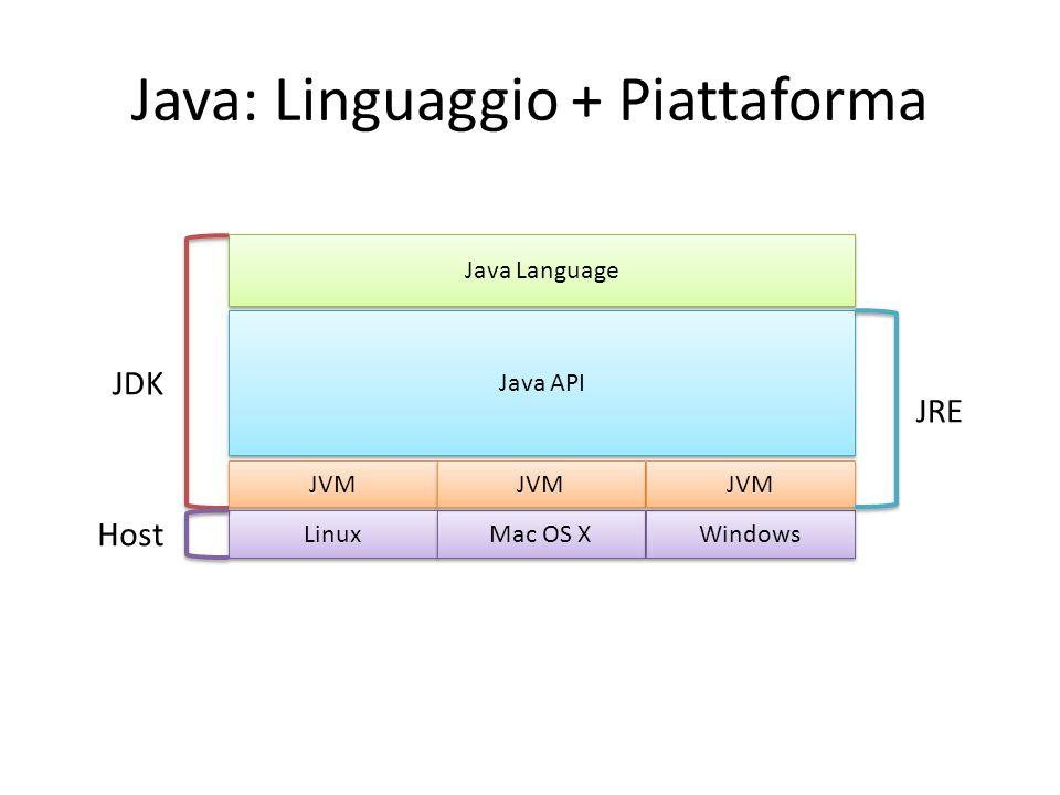 Java: Linguaggio + Piattaforma