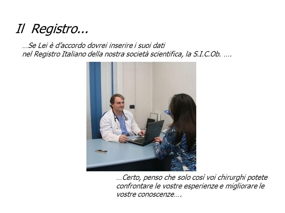 Il Registro... …Se Lei è d'accordo dovrei inserire i suoi dati