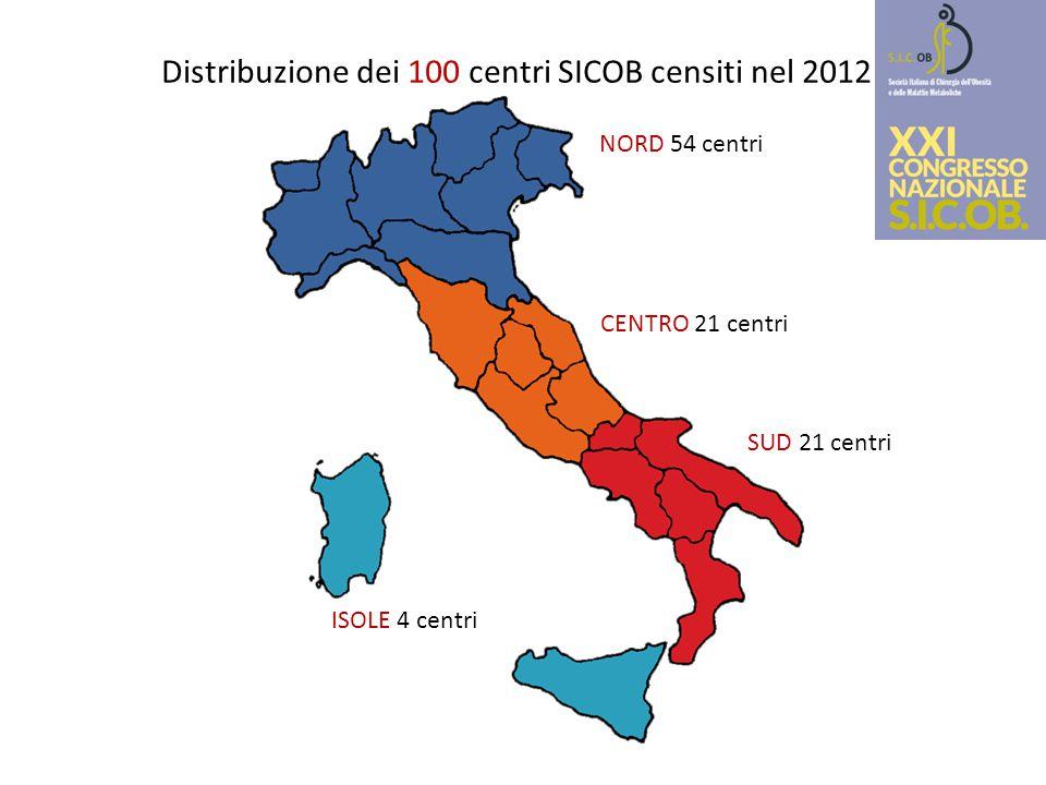 Distribuzione dei 100 centri SICOB censiti nel 2012