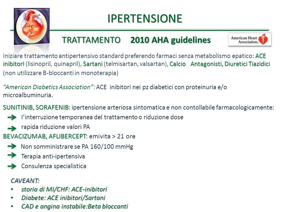IPERTENSIONE TRATTAMENTO 2010 AHA guidelines
