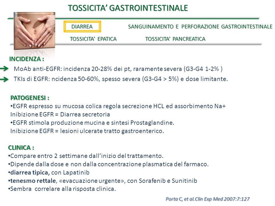 TOSSICITA' GASTROINTESTINALE