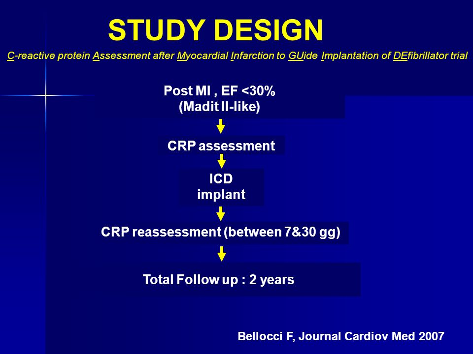 STUDY DESIGN Post MI , EF <30% (Madit II-like) CRP assessment