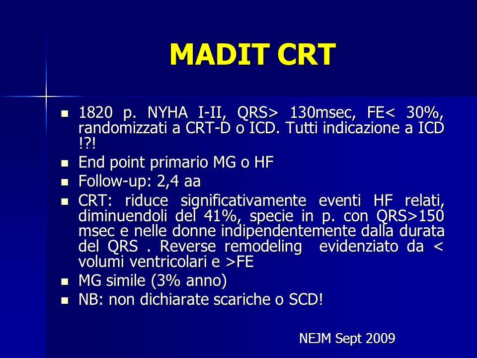 MADIT CRT 1820 p. NYHA I-II, QRS> 130msec, FE< 30%, randomizzati a CRT-D o ICD. Tutti indicazione a ICD ! !
