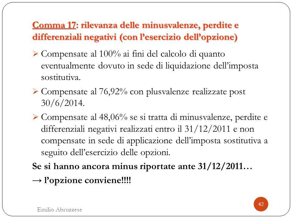 Compensate al 76,92% con plusvalenze realizzate post 30/6/2014.