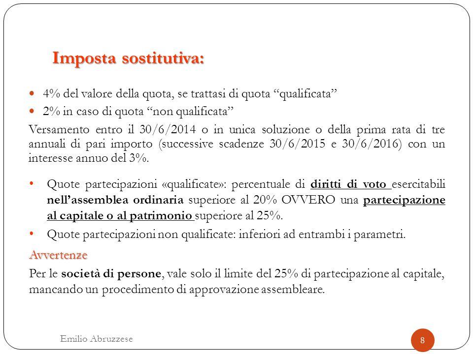 Imposta sostitutiva: 4% del valore della quota, se trattasi di quota qualificata 2% in caso di quota non qualificata