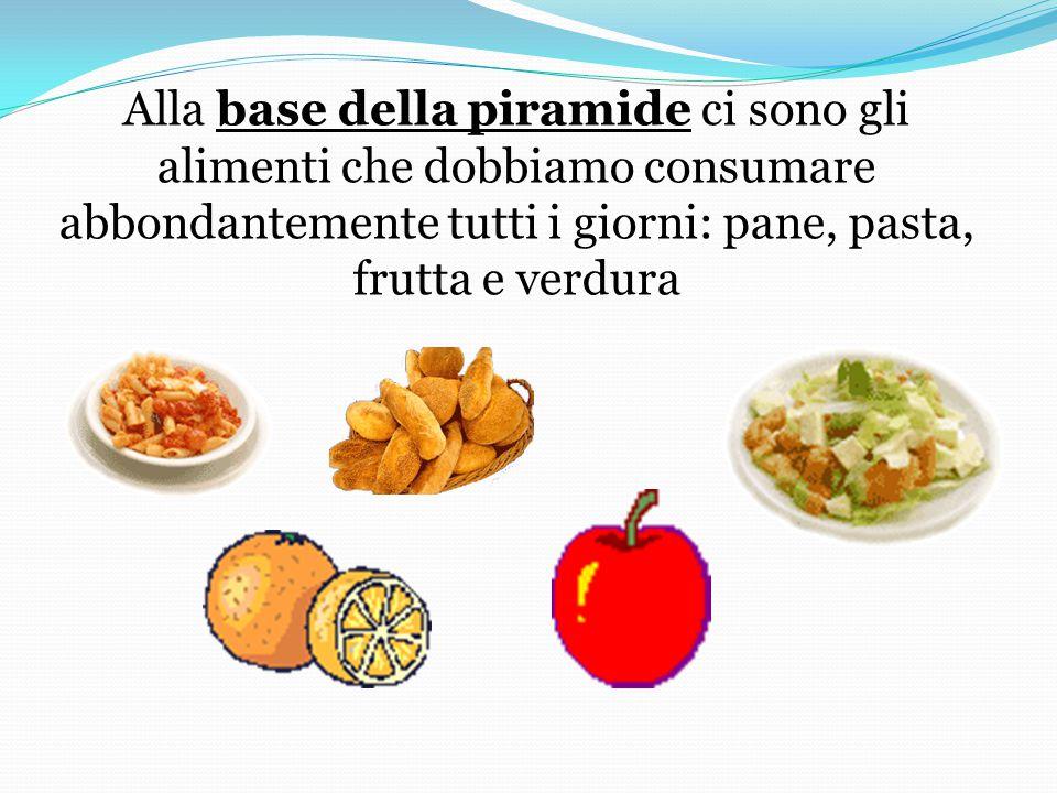 Alla base della piramide ci sono gli alimenti che dobbiamo consumare abbondantemente tutti i giorni: pane, pasta, frutta e verdura