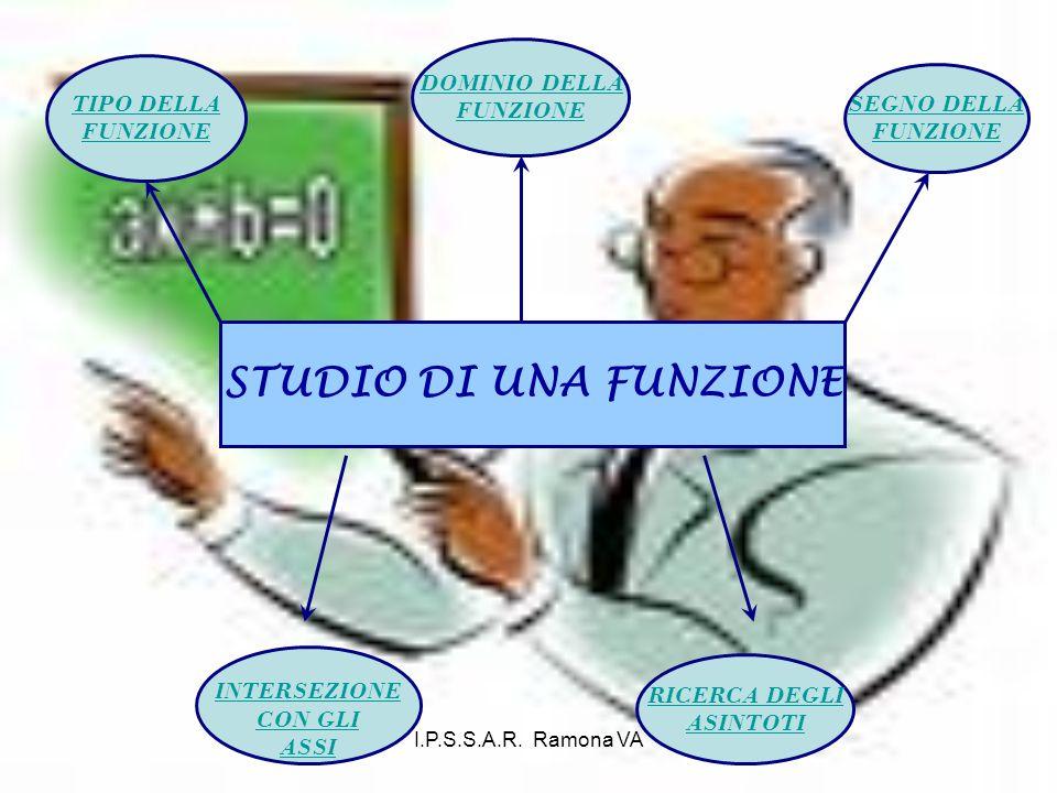STUDIO DI UNA FUNZIONE DOMINIO DELLA FUNZIONE TIPO DELLA SEGNO DELLA