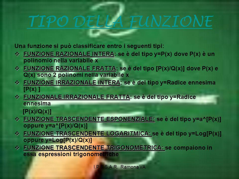 TIPO DELLA FUNZIONE Una funzione si può classificare entro i seguenti tipi: