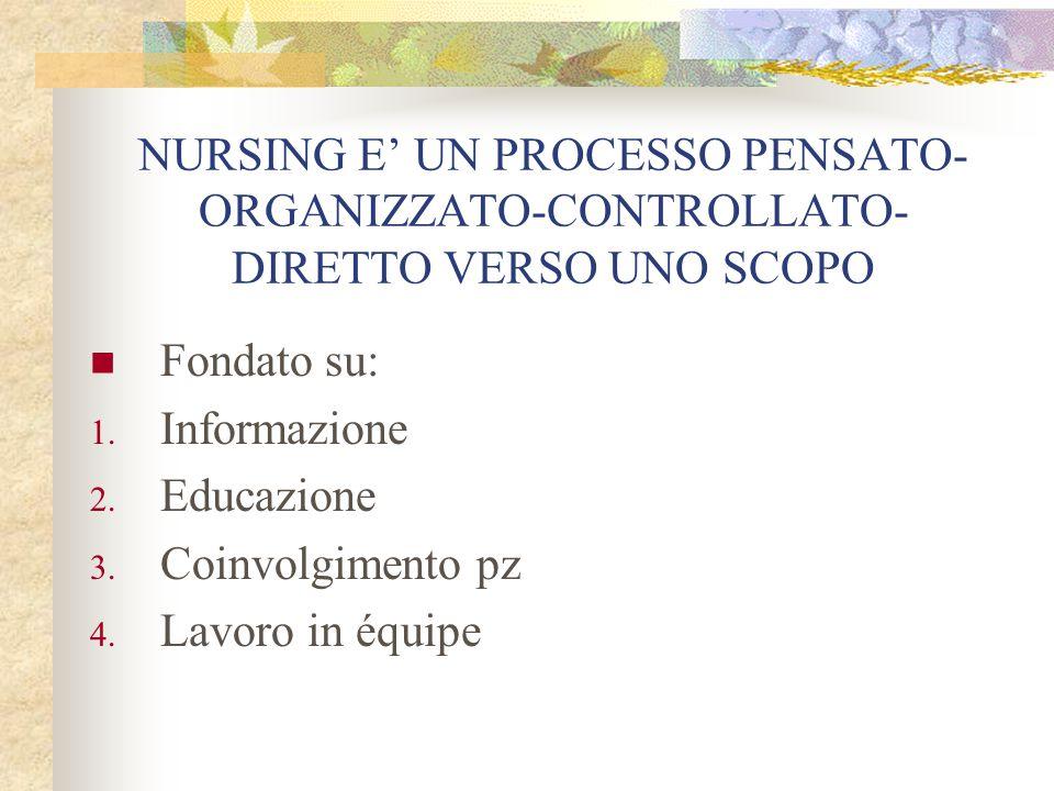NURSING E' UN PROCESSO PENSATO-ORGANIZZATO-CONTROLLATO-DIRETTO VERSO UNO SCOPO