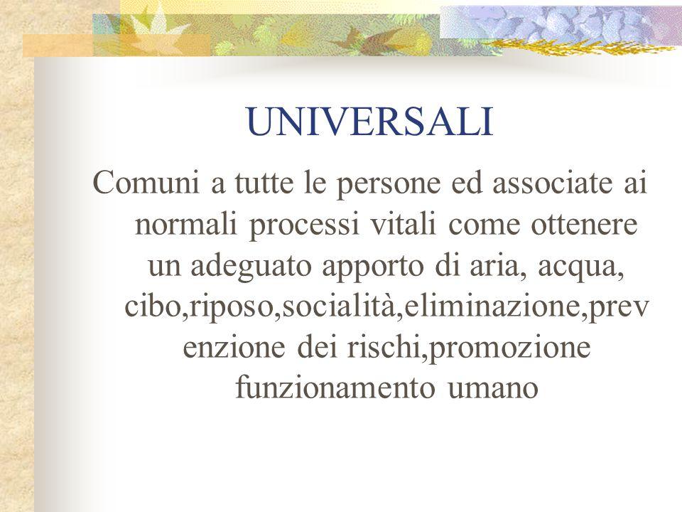 UNIVERSALI