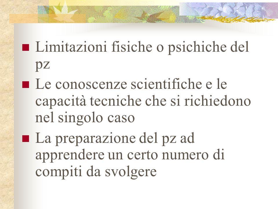 Limitazioni fisiche o psichiche del pz