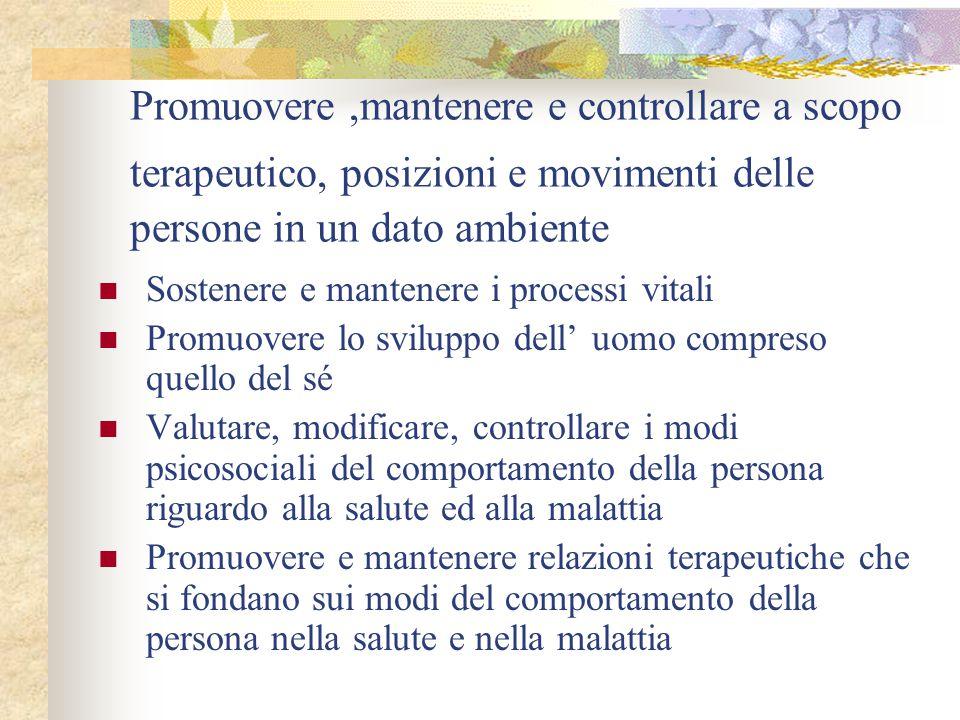 Promuovere ,mantenere e controllare a scopo terapeutico, posizioni e movimenti delle persone in un dato ambiente