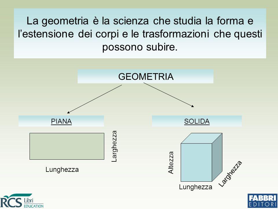 La geometria è la scienza che studia la forma e l'estensione dei corpi e le trasformazioni che questi possono subire.