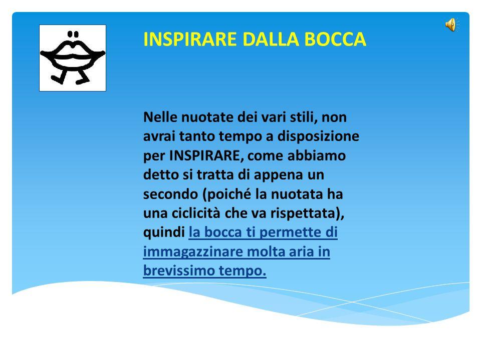 INSPIRARE DALLA BOCCA