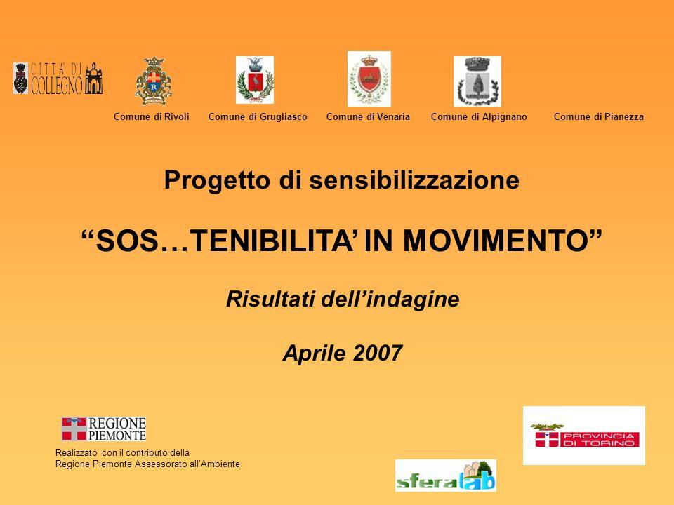 SOS…TENIBILITA' IN MOVIMENTO