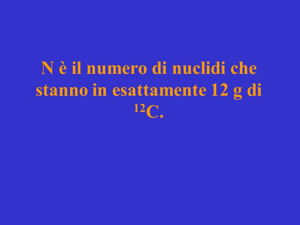 N è il numero di nuclidi che stanno in esattamente 12 g di 12C.