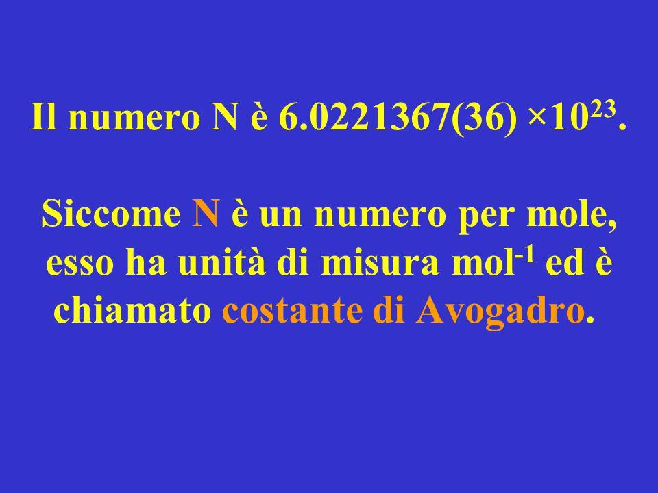 Il numero N è 6.0221367(36) ×1023.