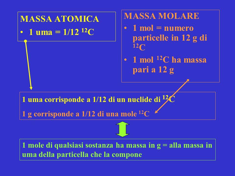 1 mol = numero particelle in 12 g di 12C