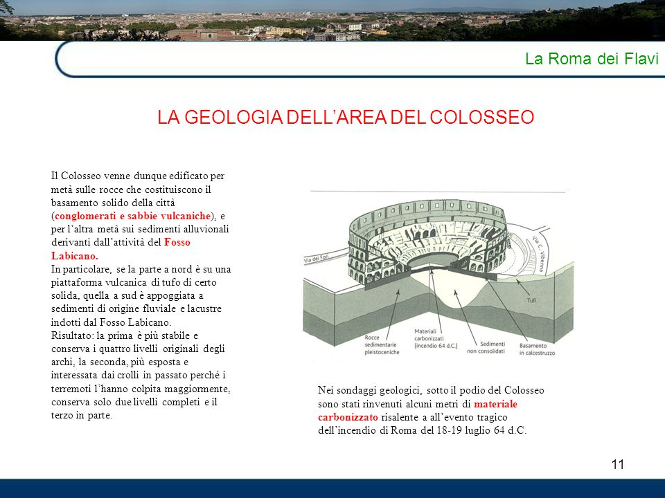 LA GEOLOGIA DELL'AREA DEL COLOSSEO