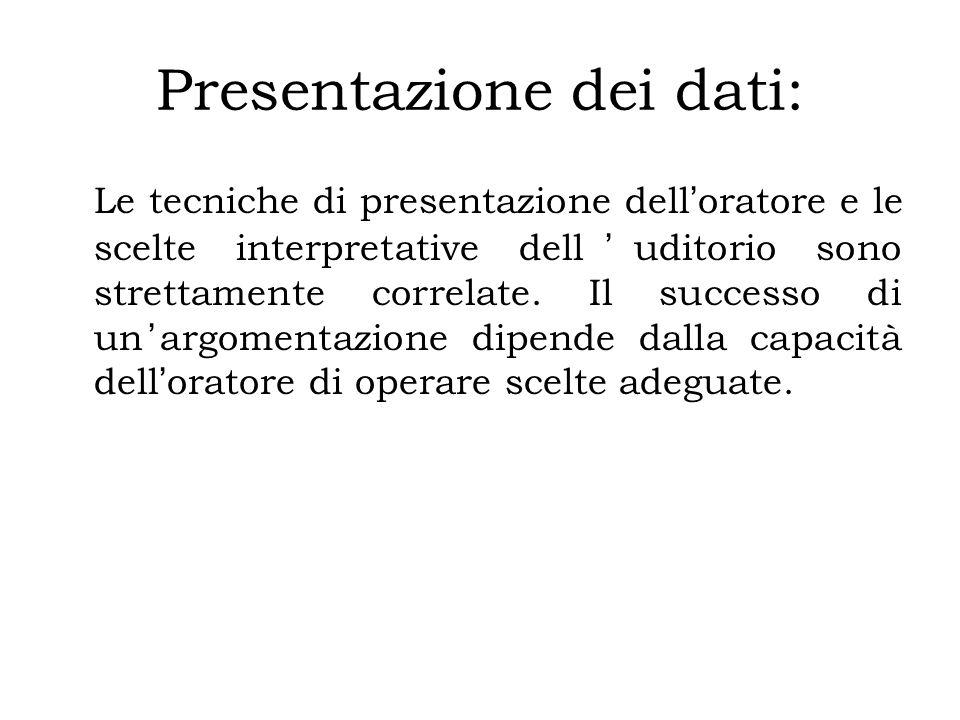 Presentazione dei dati: