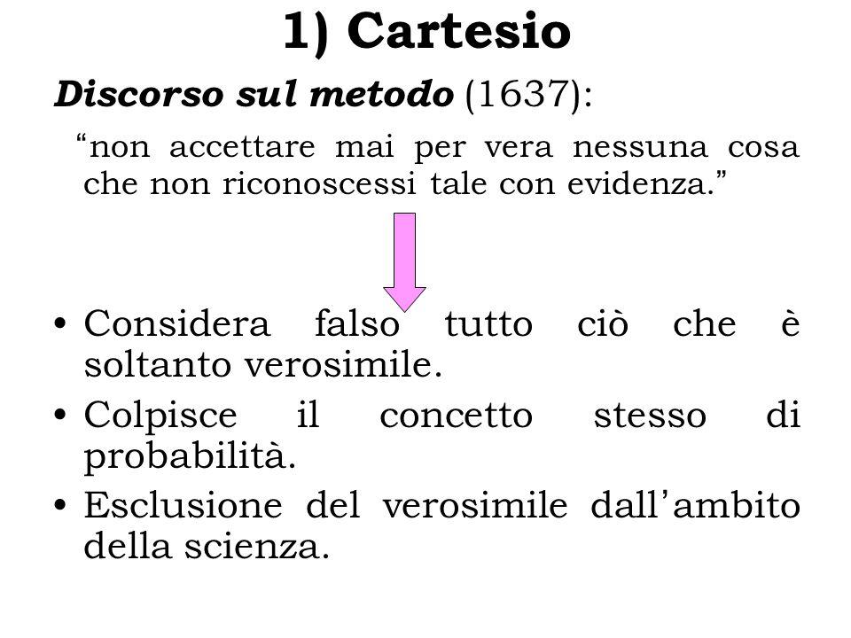 1) Cartesio Discorso sul metodo (1637):