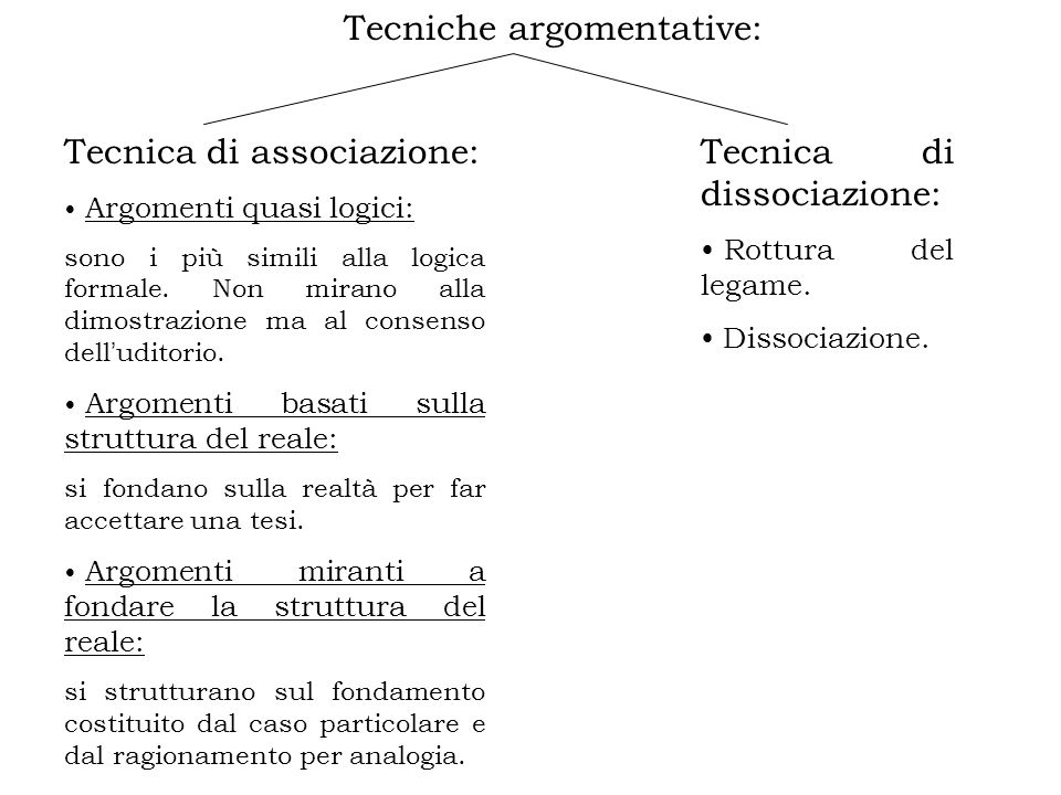 Tecniche argomentative: