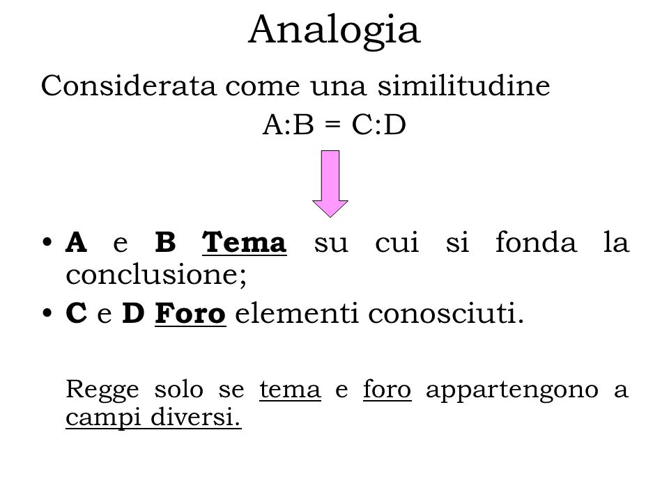 Analogia Considerata come una similitudine A:B = C:D