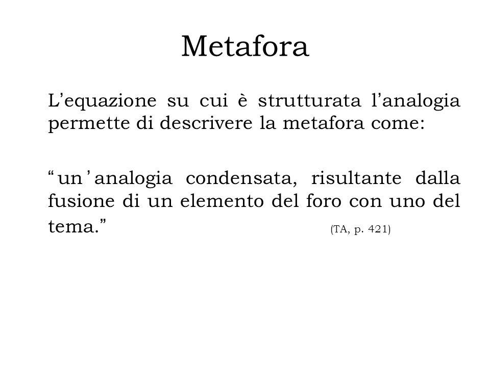 Metafora L'equazione su cui è strutturata l'analogia permette di descrivere la metafora come: