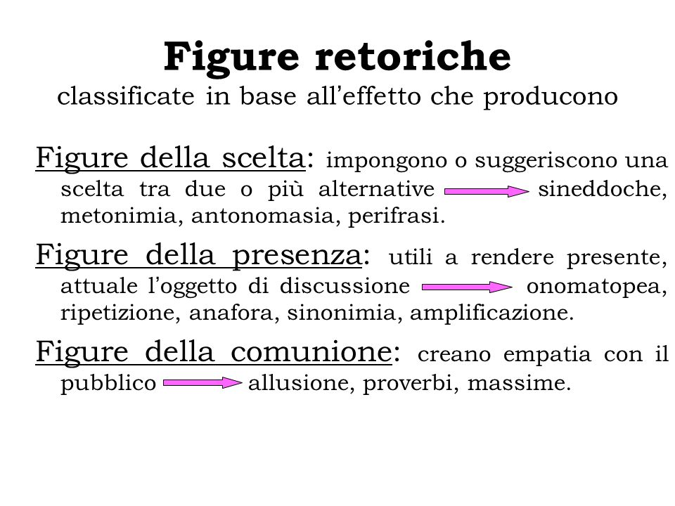 Figure retoriche classificate in base all'effetto che producono