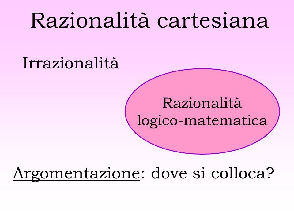 Razionalità cartesiana