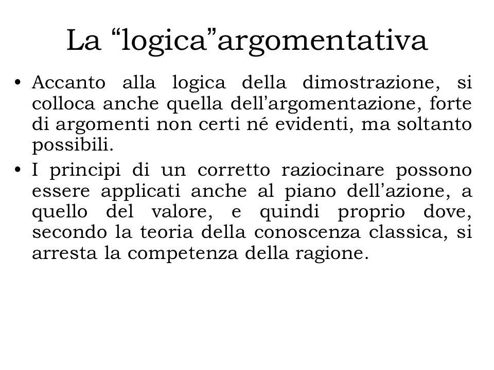 La logica argomentativa