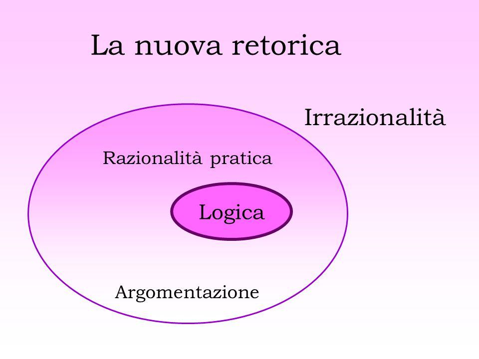 La nuova retorica Irrazionalità Logica Razionalità pratica