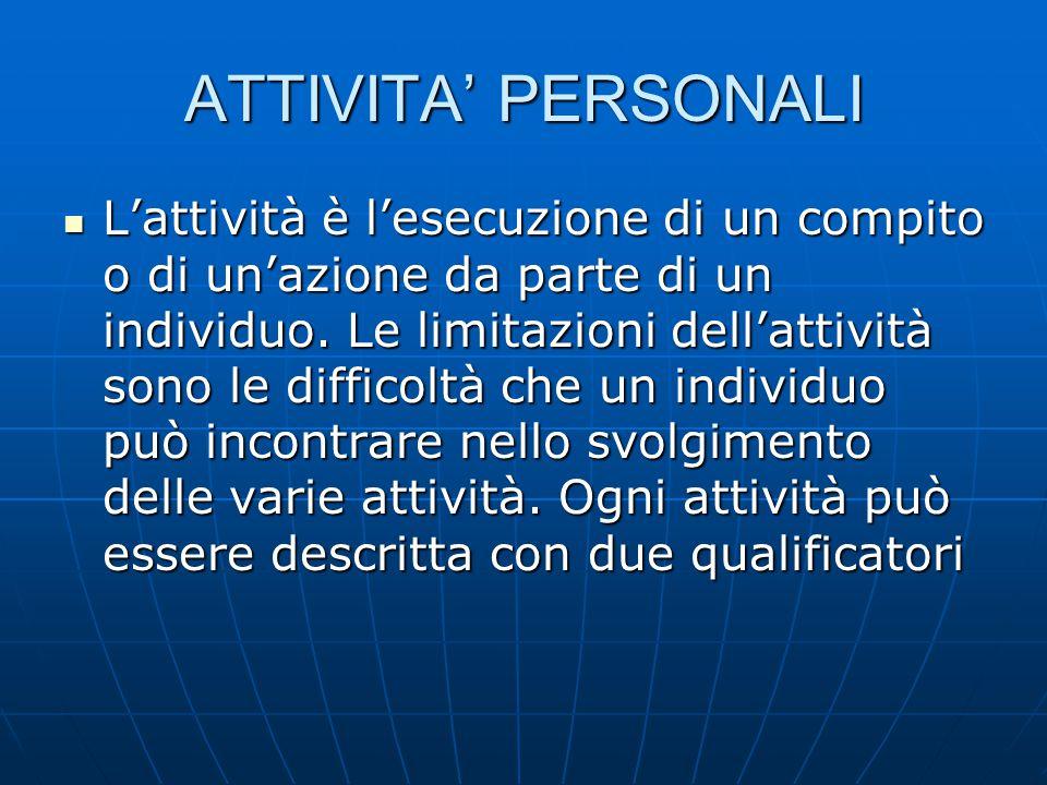 ATTIVITA' PERSONALI