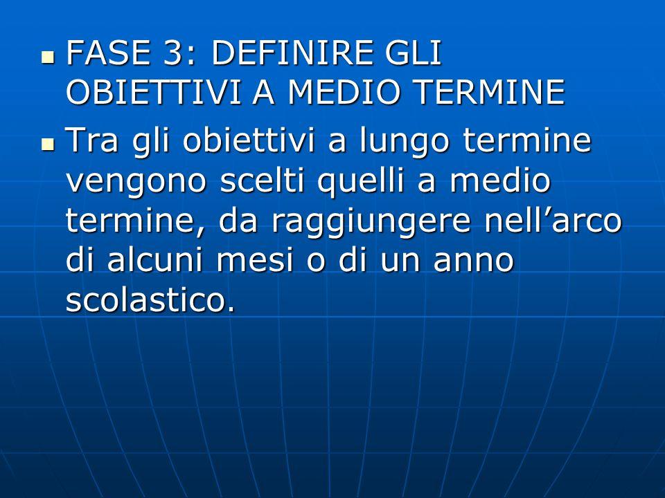 FASE 3: DEFINIRE GLI OBIETTIVI A MEDIO TERMINE