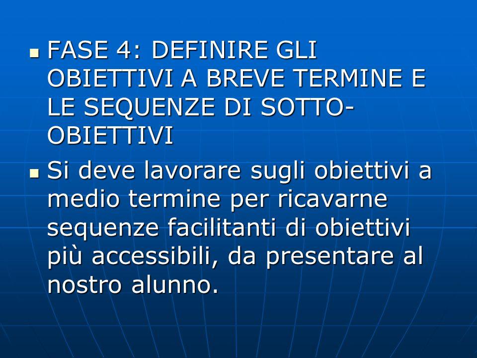 FASE 4: DEFINIRE GLI OBIETTIVI A BREVE TERMINE E LE SEQUENZE DI SOTTO-OBIETTIVI