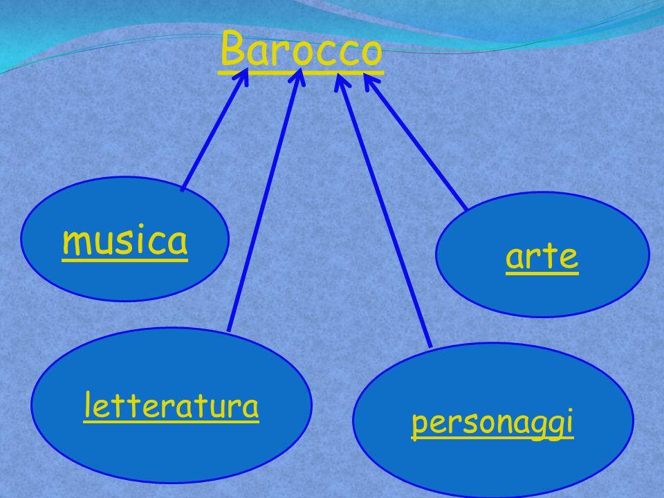 Barocco musica arte letteratura personaggi