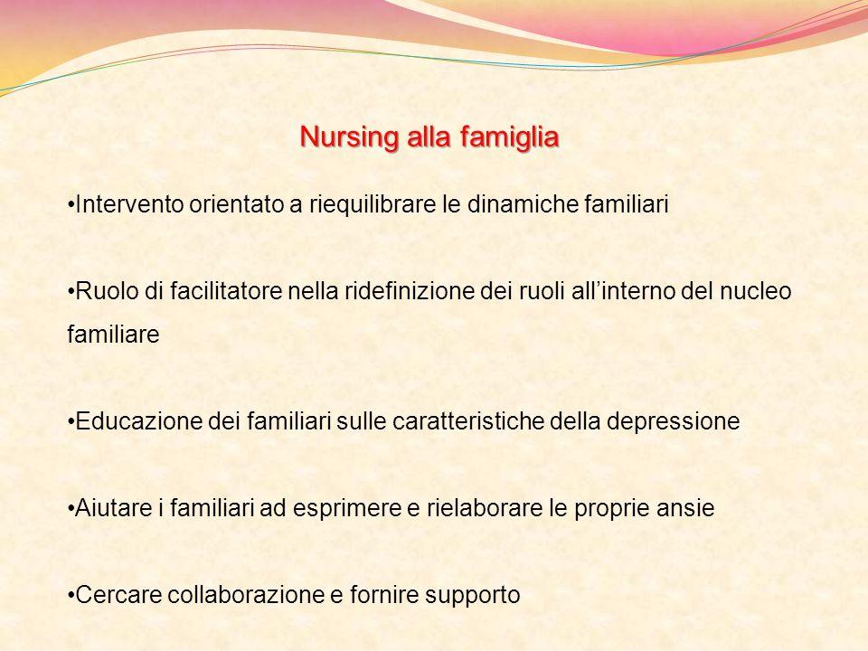 Nursing alla famiglia Intervento orientato a riequilibrare le dinamiche familiari.