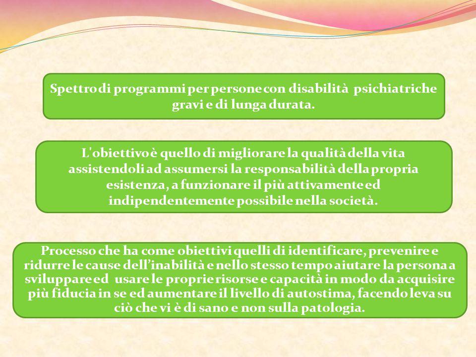 Spettro di programmi per persone con disabilità psichiatriche gravi e di lunga durata.