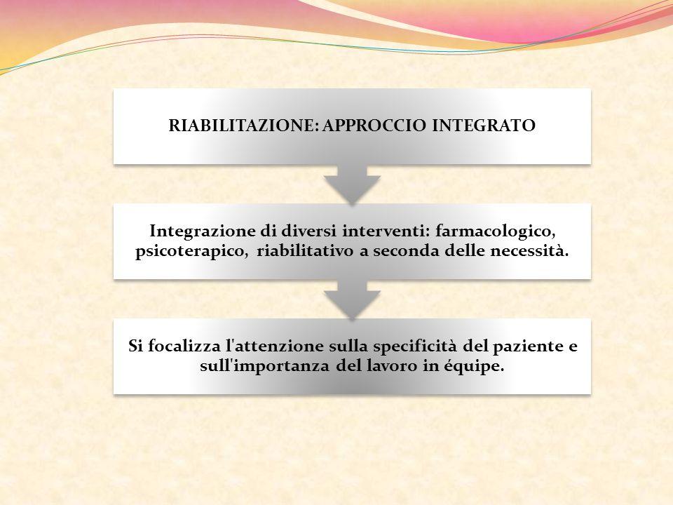 RIABILITAZIONE: APPROCCIO INTEGRATO