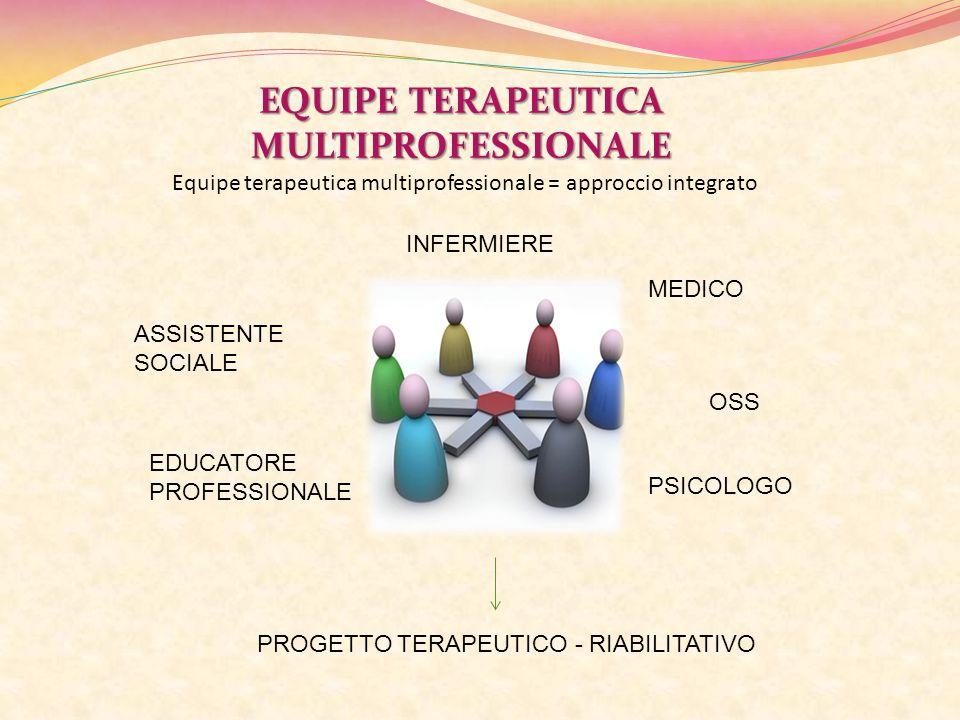 EQUIPE TERAPEUTICA MULTIPROFESSIONALE