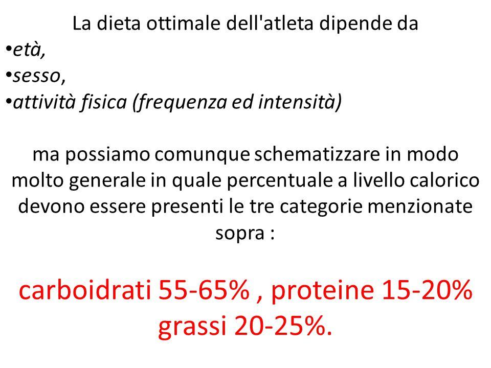carboidrati 55-65% , proteine 15-20% grassi 20-25%.