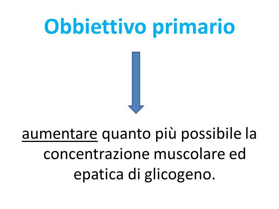 Obbiettivo primario aumentare quanto più possibile la concentrazione muscolare ed epatica di glicogeno.