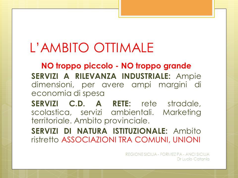 L'AMBITO OTTIMALE