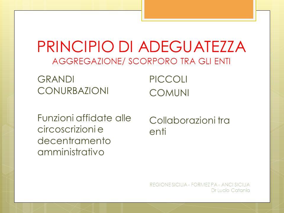 PRINCIPIO DI ADEGUATEZZA AGGREGAZIONE/ SCORPORO TRA GLI ENTI