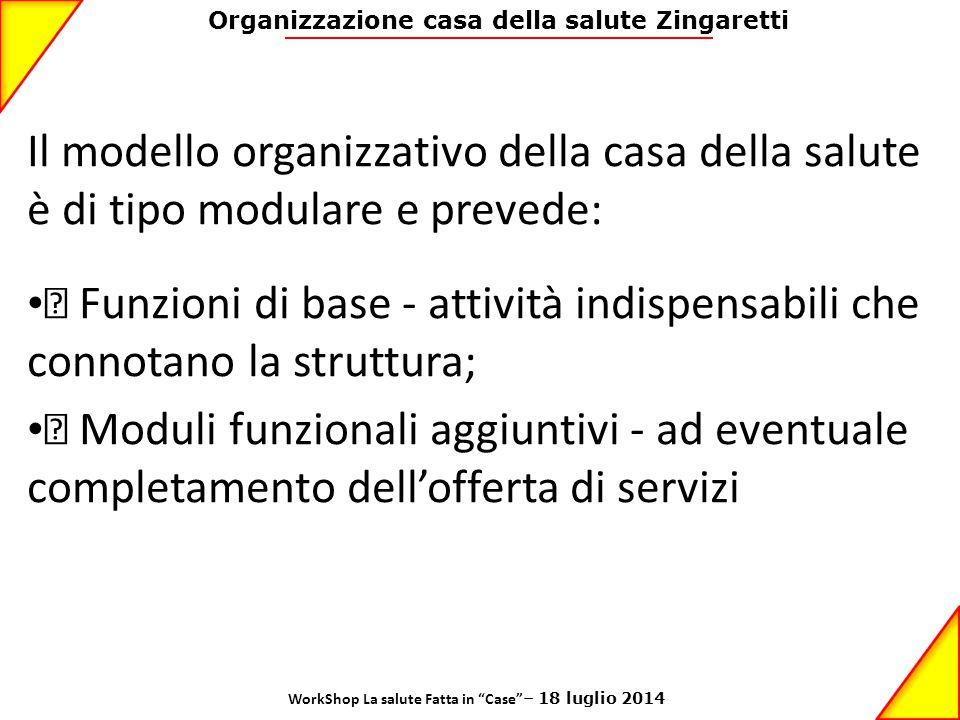 Organizzazione casa della salute Zingaretti