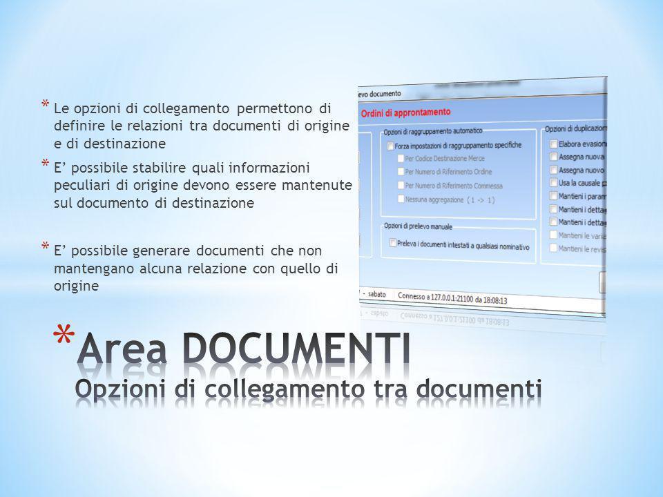 Area DOCUMENTI Opzioni di collegamento tra documenti