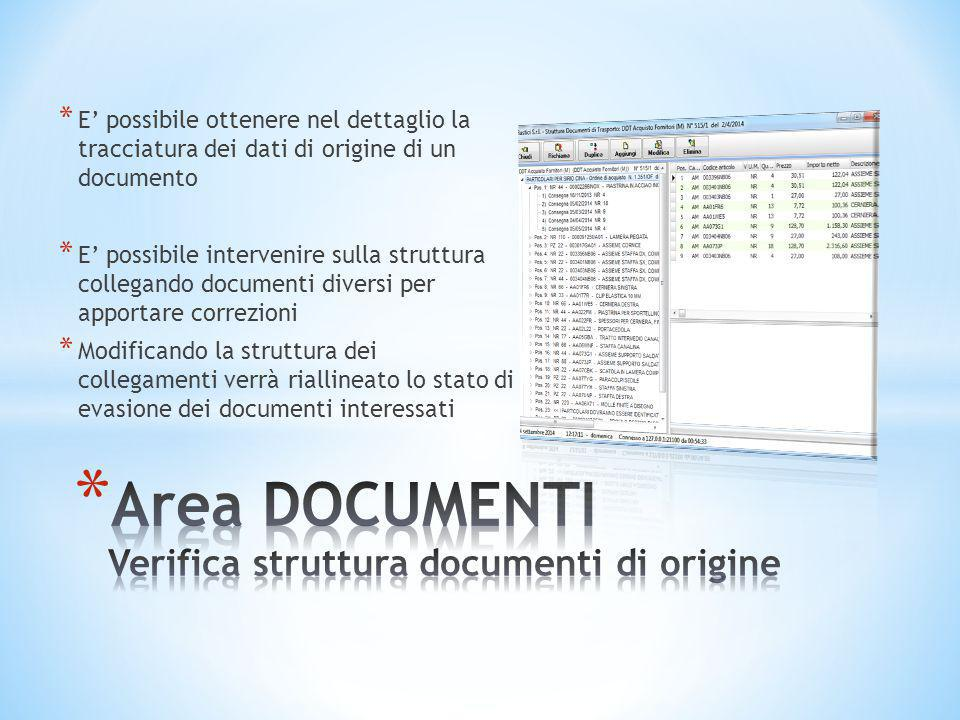 Area DOCUMENTI Verifica struttura documenti di origine